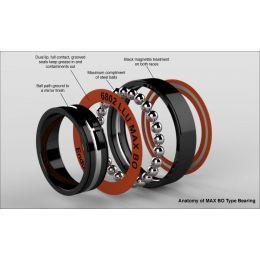 6009-2RS1 MAX Eenrijig groefkogellager, tweezijdig rubber afgedicht 45x75x16 mm
