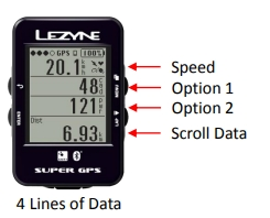 lezyne super gps display  4 lijnen