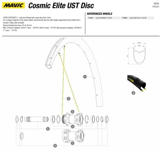 Spaak Mavic Cosmic elite disk voorwiel 2015