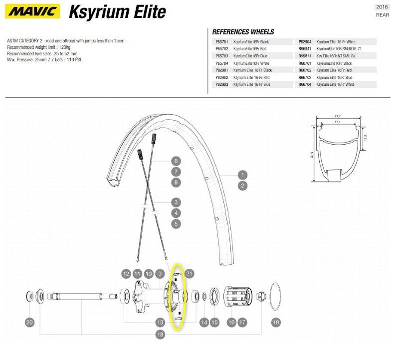 pallen met veertjes Mavic Ksyrium Elite achterweil 2016