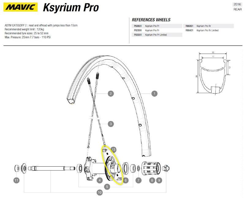 Palset voor achterwiel mavic Ksyrium Pro, bouwjaar 2016